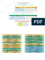 Liga Baloncesto 31-05-13