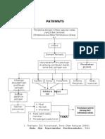 Pathway & Daftar Pustaka PJR