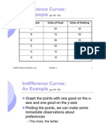 indifference curve.pdf