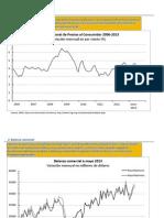 COmportamiento de los indicadores macroeconomicos de los sexenios panistas