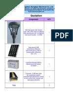 Price List of LED Solar Garden Lamps