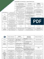 Recursos - resumo geral1.pdf