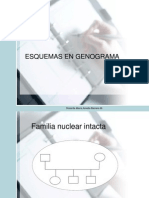 Genogramas esquemas[1]