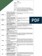 k1 process flowchart