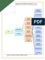 1-Diagrama Seminario