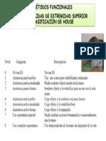 FUNCIONALIDAD DE EXTREMIDAD SUPERIOR CLASIFICACIÓN DE HOUSE