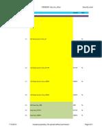 3G KPI Formula