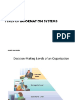 Types Information Systems
