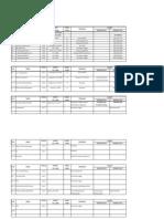 Data Keluarga Trah 2011-Suwartinah
