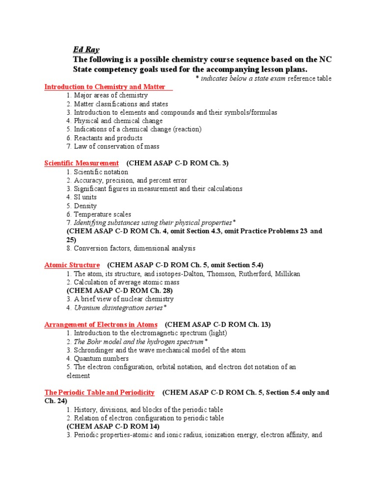 Assignment Periodic Table Worksheet Periodic Table – Chemistry Periodic Table Worksheet