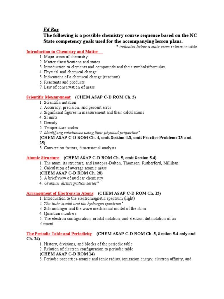 Uranium element periodic table images periodic table images uranium in the periodic table images periodic table images chemistry course outline atomic orbital periodic table gamestrikefo Image collections