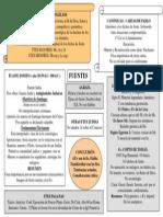Tema 4.1 Fuentes.ppt