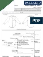 Diseño y Producción de Indumentaria con DOP