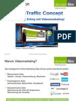 Onlinemarketing-Videomarketing