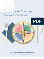 Food Funder Compass