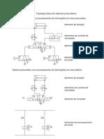 topologia pneumatica