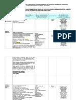 Matriz  integral DE REFERENCIA para el desarrollo de Proyectos integrales de Formación