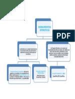 HERRAMIENTAS OFIMATICAS.....pdf