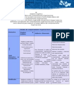 Modelo de Comportamiento Organizacional