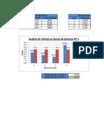 Analisis Bb Ura Zorritos