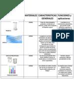 Trabajo Quimica (Elementos de Laboratorio)