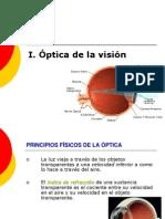 Clase 15 El Ojo I_Optica