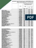 Technical Analysis Signals Summary 17-07-13