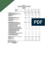 PDRB Jatim 2004-2008.pdf