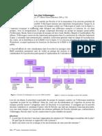 08-Etude de Cas - Volkswagen (Partie 2 - Section 2)