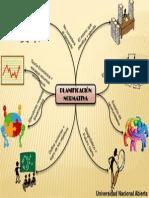 Mapa Mental de Planificacion Normativa