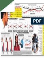 Encuesta CPI julio 2013