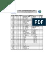 RESULTADOS Y CLASIFICACIONES DE LA 1ª LIGA LOCAL DE FÚTBOL 7 PLAYAS DE MAZAGÓN 2