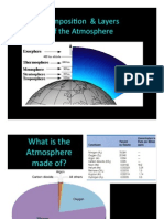 Atmospheric Layers Composition PPT