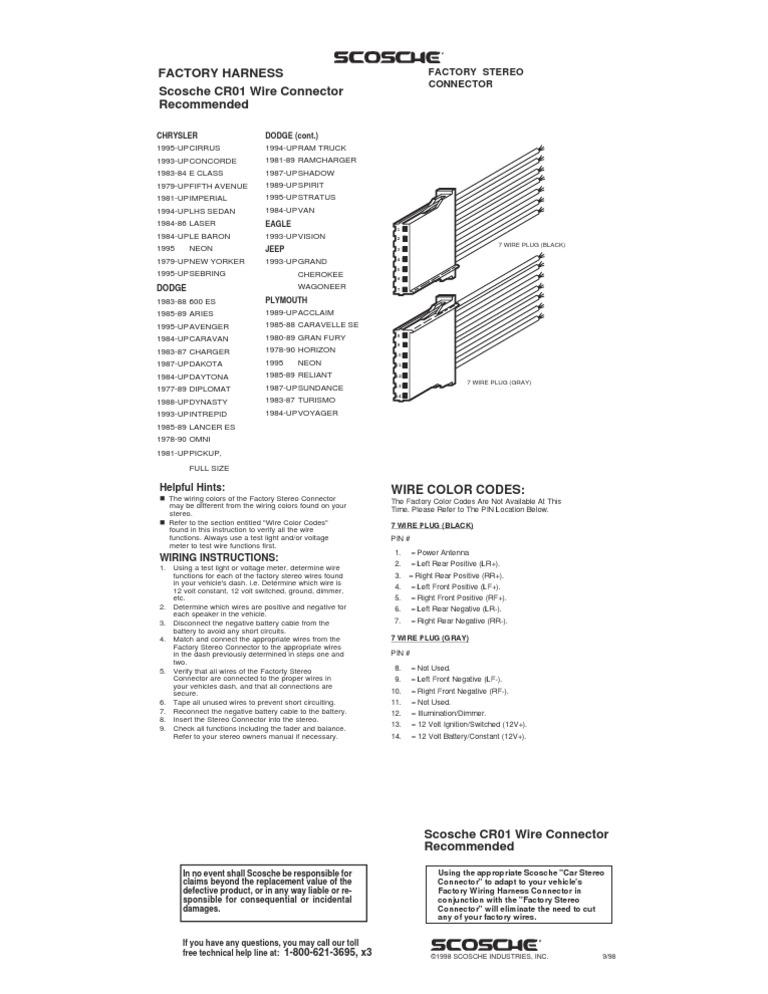 [EQHS_1162]  96 Dodge Neon Radio Wiring Wiring Diagram Software Open Source -  cts-lsa.kelengkeng.astrea-construction.fr | 96 Dodge Neon Radio Wiring |  | astrea-construction.fr