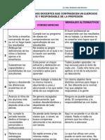 Practica Docente 2013