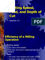 Cutting Speed Feed for milling machine