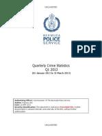 Q1 2013 BPS Crime Statistics