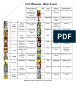 image about Printable Tarot Cards With Meanings referred to as Very simple Tarot Card Meanings Braveness Persistence