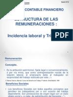 Teoria de La Legislacion Laboral - Asignacion Familiar & Gratificaciones Ordinarias