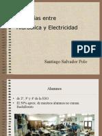 Hidraulica Electricidad