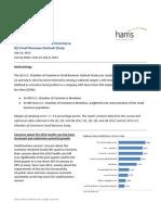 U.S. Chamber of Commerce survey