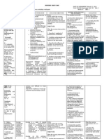 NCP Pancreatic Mass.doc
