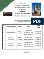 Date Contact Afis 2012 Bun