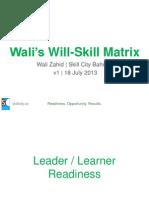 Wali's Will-Skill Matrix