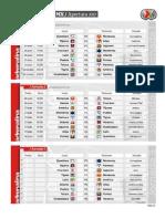Fixture Liga MX Apertura 2013