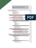 Presupuesto Proyecto Banco Mundial 20.05
