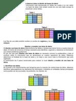 Conceptos básicos sobre el diseño de bases de datos