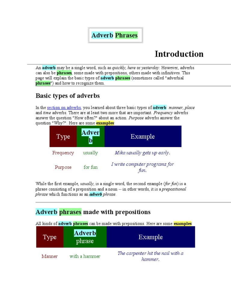 Adverb Phrases Adverb Grammar