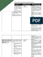 EVL_Act_6.1 - Selección De Instrumentos De Evaluación Asociados Al Producto.