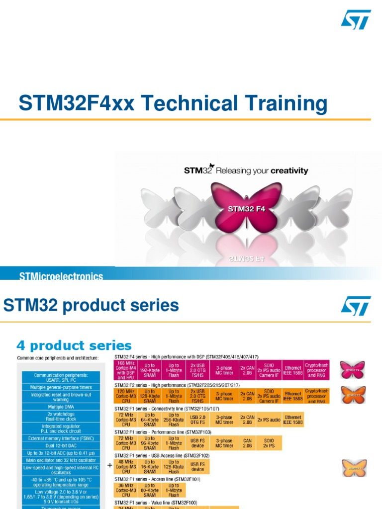 STM32F4 Technical Training | Arm Architecture | Random Access Memory